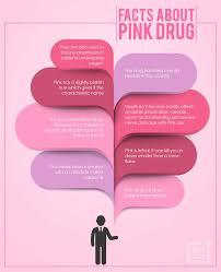 u47700 designer pink drug is more potent than heroin