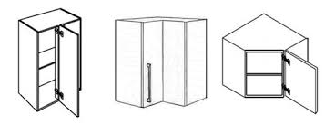 How High Kitchen Wall Cabinets Fit Kitchen Wall Units U2013 Diy Guide To Hanging Kitchen Wall