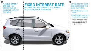 nissan finance voluntary termination car lease purchase black horse