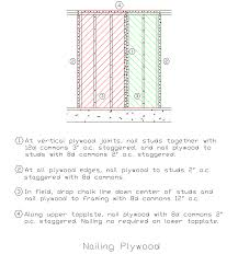What Does Wall Mean by 8 Tips And Tricks On Effective Shear Wall Construction