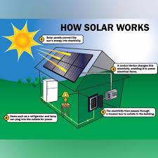 solar power best 25 how solar power works ideas on how solar