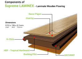 supreme floors indoor flooring outdoor decking sri lanka