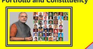Portfolio Of Cabinet Ministers Revision Day 7 List Of Cabinet Ministers With Their Portfolio And