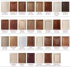 kitchen kitchen cabinet door designs on fresh mullion patterns