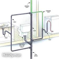 House Plumbing System Signs Of Poorly Vented Plumbing Drain Lines Family Handyman