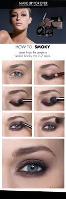 becoming a makeup artist cover letter becoming a mac makeup artist becoming a mac makeup