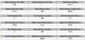2012 toyota avalon car stereo wiring diagram radiobuzz48 com