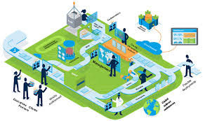 smart tecnology smart technology intelligent operations genpact