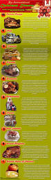 infographic christmas meals around the world infographic meals