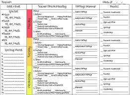 14 best lesson plan templates images on pinterest lesson plan