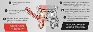 obat perangsang wanita tanpa efek sing www klinikobatindonesia com