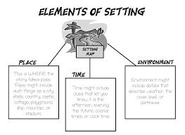 worksheets elements of a story worksheet biggone worksheets
