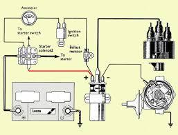 12v ballast ignition solenoid
