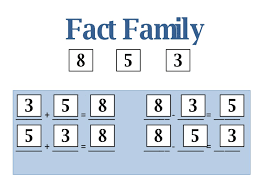 number fact families fact family