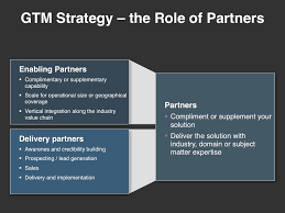 go to market plan template powerpoint go to market strategy