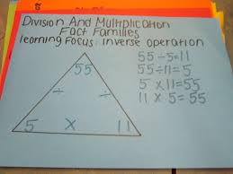 263 best math division images on pinterest math