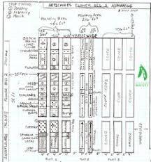 free vegetable garden with flowers layout plans garden planner