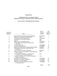 chapter 10 hw dividend preferred stock