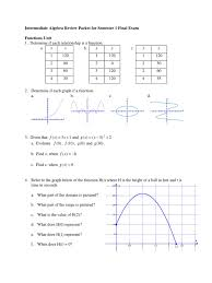 functions review packet mathematical objects algebra