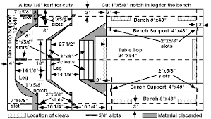 knock down picnic table plans pdf 1 sheet plywood projects picnic table plans free