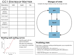 percent yield and limiting reactant worksheet with answers by