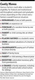Sle Letter Of Intent For Salary Loan mistakes parents make with financial aid wsj