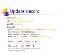 Change Table Name In Mysql Mysql Dr Hsiang Fu Yu National Taipei Of Education