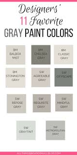 grey paint 11 home design bloggers share their favorites gray