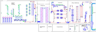 slaughterhouse floor plan poultry processing factory designs and layouts