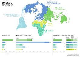Superfund Sites Map by Visualizing World Heritage Sites U2014 Research Pratt Si