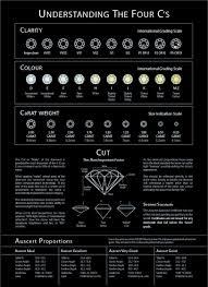 amazon com 4 75 carats cremation diamand types