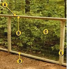 40 best vegetable garden fence ideas images on pinterest veggie