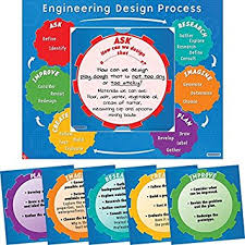 Kitchen Design Process Amazon Com Engineering Design Process 6 In 1 Poster Set Home