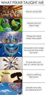 Pixar Meme - the best pixar memes memedroid