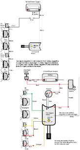 everlasting turn signal wiring diagram dolgular com