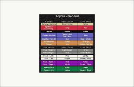 toyota vehicle wiring colour codes efcaviation com