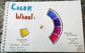 that artist woman how to make a color wheel for your sketchbook