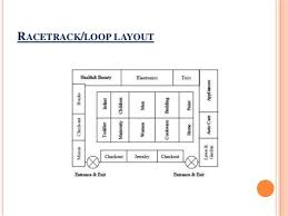 clothing store floor plan layout clothing store floor plan