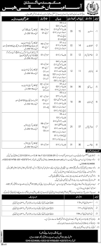 journalists jobs in pakistan airport security 75 federal government jobs in pakistan 2018 for matric to