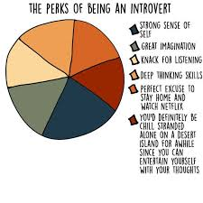 Introvert Meme - 53 pictures only introverts can truly appreciate