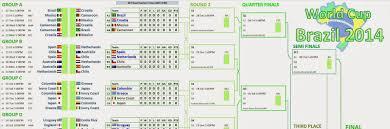 Schedule Spreadsheet Excel Spreadsheet Construction Schedule Template