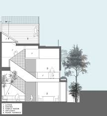 slope house plans picture plan for sloping roof terrace at maximum garden house in