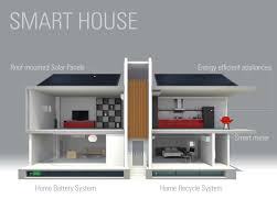 how to keep your smart home secure u2013 family247