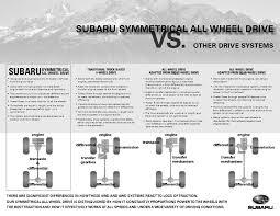 Porsche Cayenne All Wheel Drive - alphabet soup 4x4 vs 4wd vs awd where u0027s the differential the
