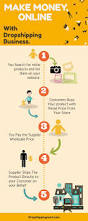 the 25 best ideas about online typing jobs on pinterest typing