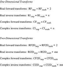 Fourier Transform Table Using Fourier Transforms