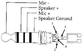 3 5mm headphone jack schematic diagram and pinout assignment