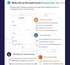 Resume Dos And Donts Infographic Dos And Don U0027ts Of A Resume That Will Impress