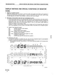 what error code e 02 means from a pc 200 6 komatsu monitor