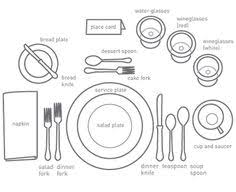 Setting Table Place Settings 101 Etiquette Table Settings And Tablescapes